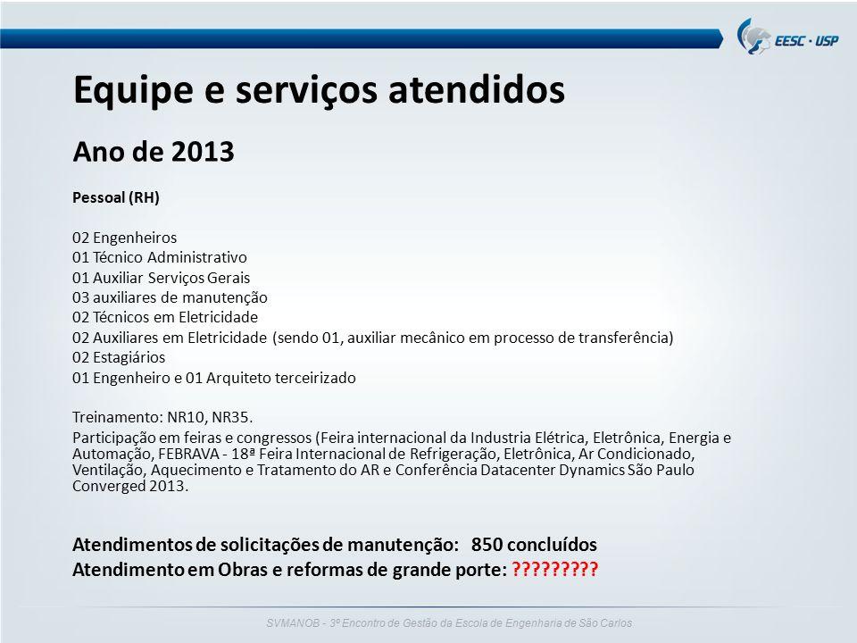 Equipe e serviços atendidos Ano de 2013 Pessoal (RH) 02 Engenheiros 01 Técnico Administrativo 01 Auxiliar Serviços Gerais 03 auxiliares de manutenção