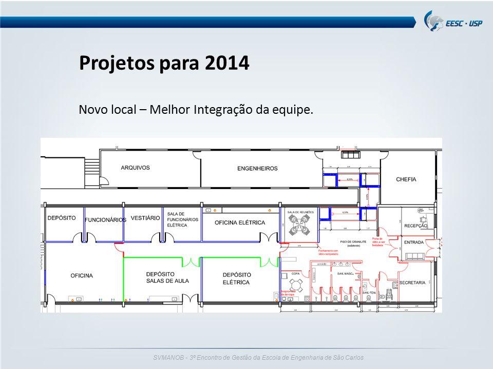 SVMANOB - 3º Encontro de Gestão da Escola de Engenharia de São Carlos Projetos para 2014 Novo local – Melhor Integração da equipe.