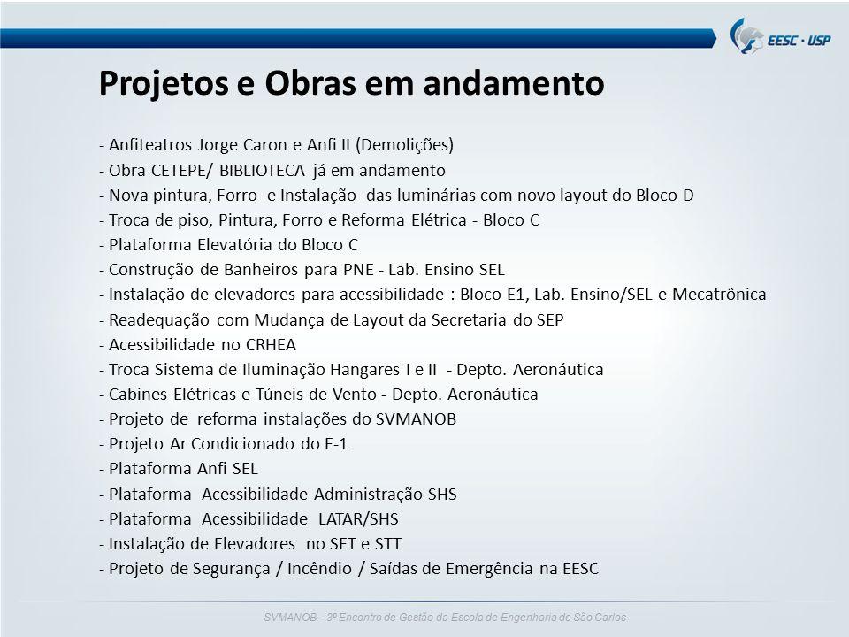 SVMANOB - 3º Encontro de Gestão da Escola de Engenharia de São Carlos Projetos e Obras em andamento - Anfiteatros Jorge Caron e Anfi II (Demolições) -