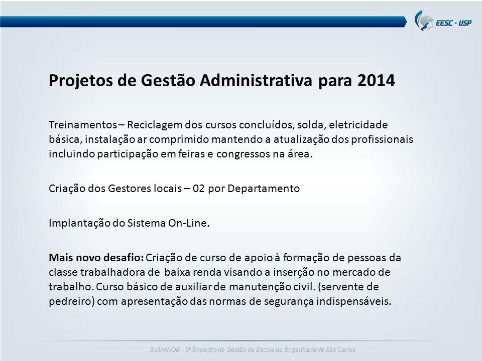 SVMANOB - 3º Encontro de Gestão da Escola de Engenharia de São Carlos Projetos de Gestão Administrativa para 2014 Treinamentos – Reciclagem dos cursos
