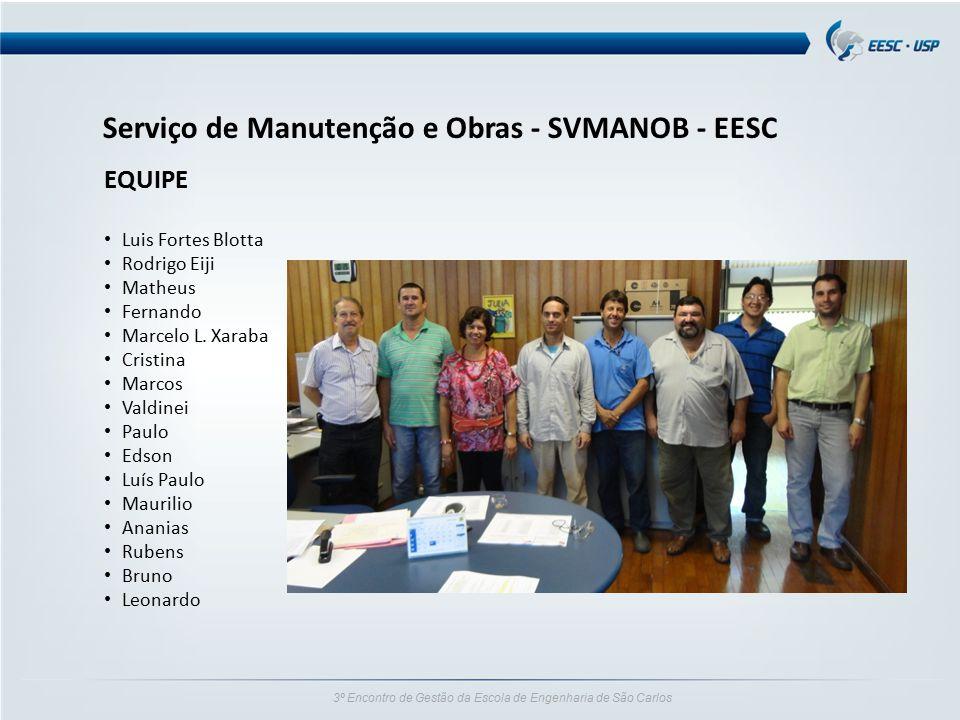 3º Encontro de Gestão da Escola de Engenharia de São Carlos Serviço de Manutenção e Obras - SVMANOB - EESC EQUIPE Luis Fortes Blotta Rodrigo Eiji Math