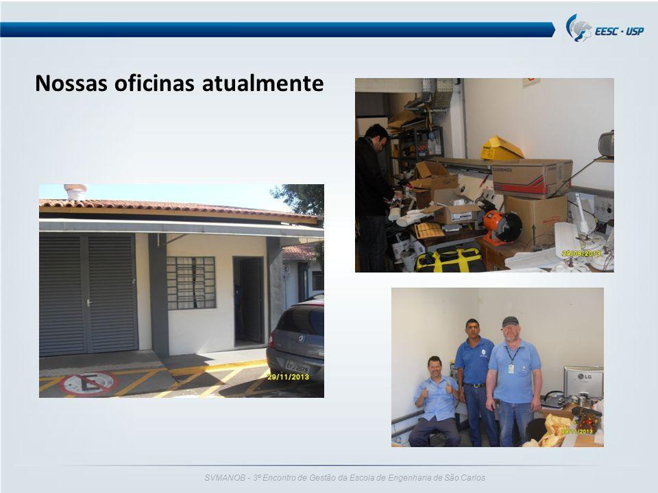 SVMANOB - 3º Encontro de Gestão da Escola de Engenharia de São Carlos Nossas oficinas atualmente