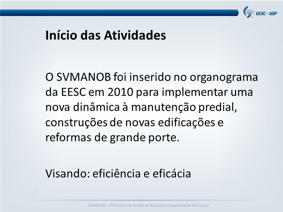 SVMANOB - 3º Encontro de Gestão da Escola de Engenharia de São Carlos O SVMANOB foi inserido no organograma da EESC em 2010 para implementar uma nova