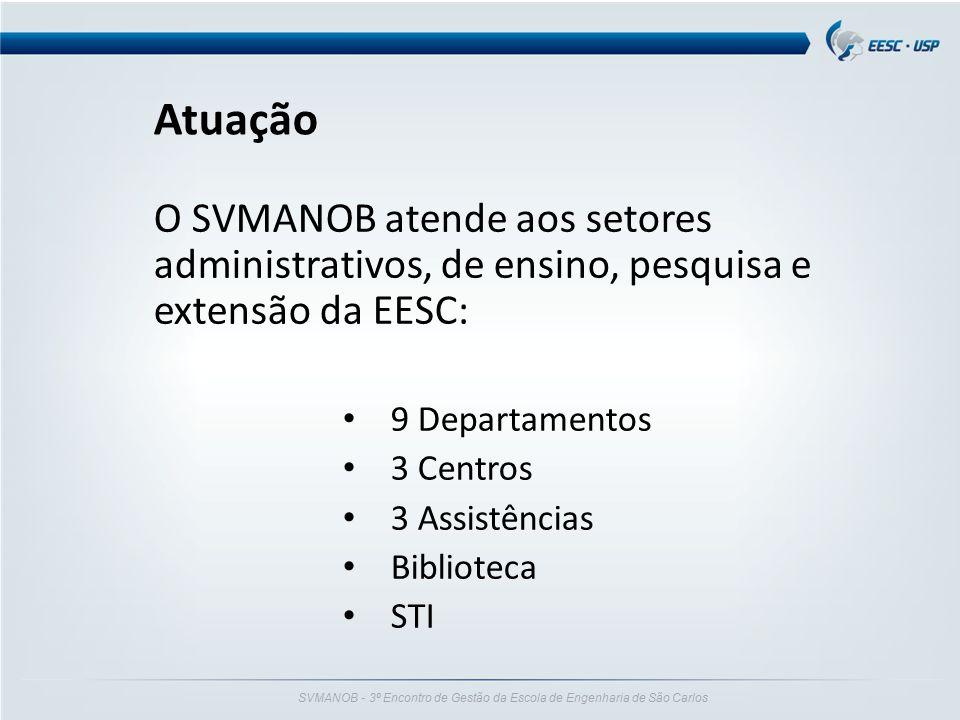SVMANOB - 3º Encontro de Gestão da Escola de Engenharia de São Carlos Atuação O SVMANOB atende aos setores administrativos, de ensino, pesquisa e exte