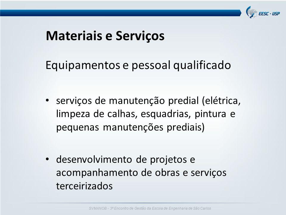 SVMANOB - 3º Encontro de Gestão da Escola de Engenharia de São Carlos Materiais e Serviços Equipamentos e pessoal qualificado serviços de manutenção p