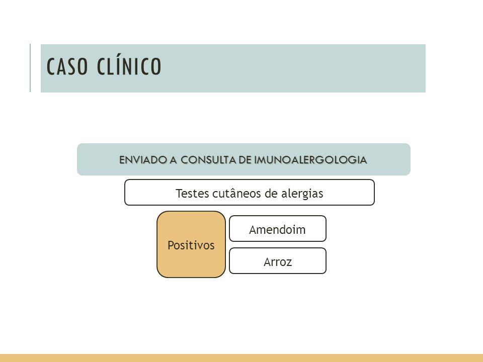 CASO CLÍNICO ENVIADO A CONSULTA DE IMUNOALERGOLOGIA Testes cutâneos de alergias Amendoim Arroz Positivos