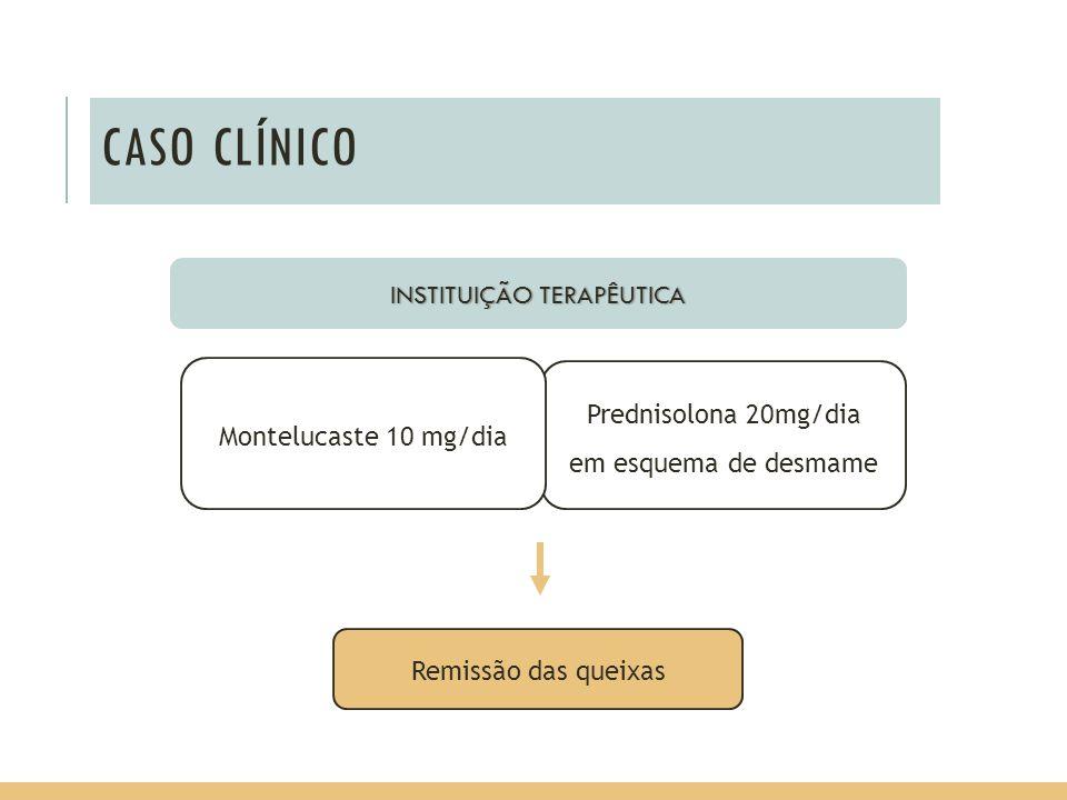 CASO CLÍNICO INSTITUIÇÃO TERAPÊUTICA Prednisolona 20mg/dia em esquema de desmame Montelucaste 10 mg/dia Remissão das queixas