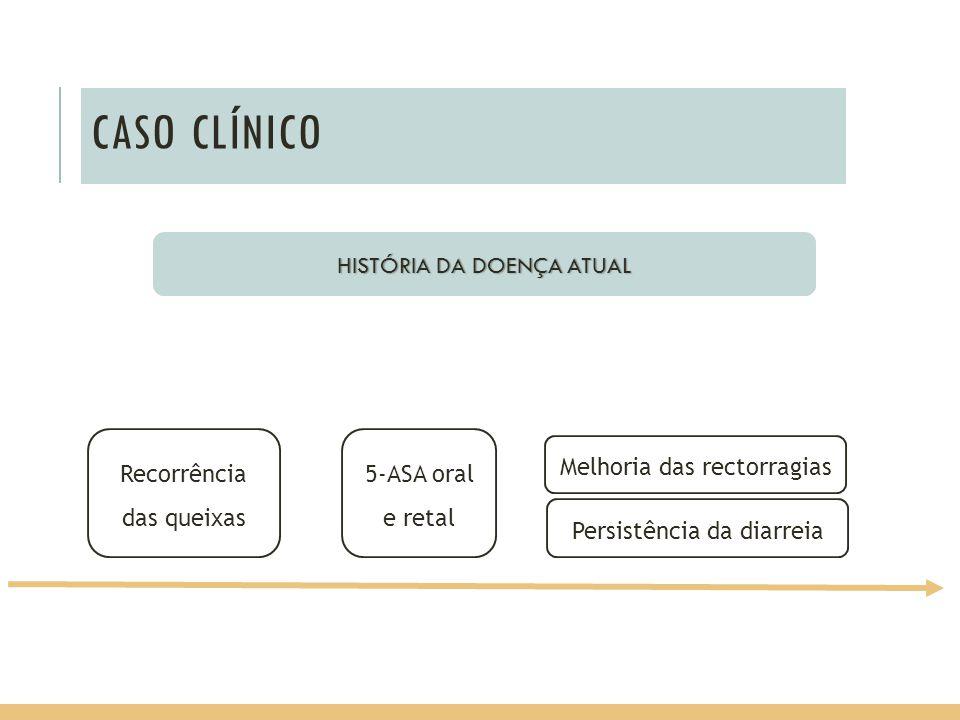 CASO CLÍNICO HISTÓRIA DA DOENÇA ATUAL Recorrência das queixas 5-ASA oral e retal Melhoria das rectorragias Persistência da diarreia