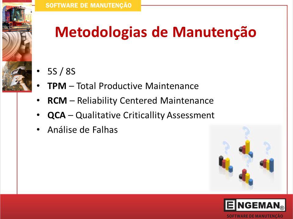 Metodologias de Manutenção 5S / 8S TPM – Total Productive Maintenance RCM – Reliability Centered Maintenance QCA – Qualitative Criticallity Assessment Análise de Falhas
