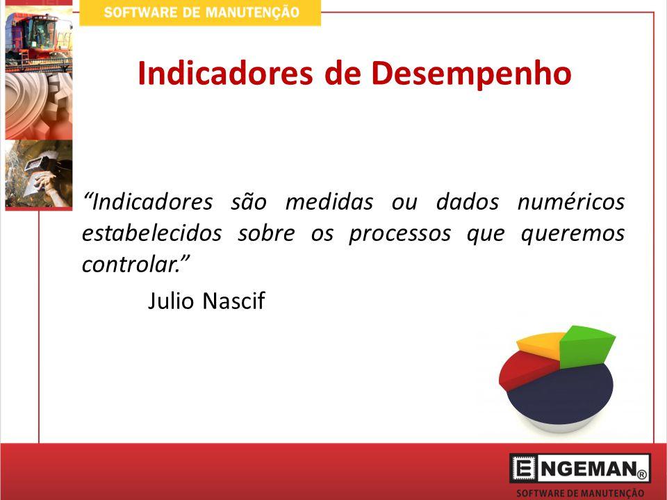 Indicadores de Desempenho Indicadores são medidas ou dados numéricos estabelecidos sobre os processos que queremos controlar. Julio Nascif