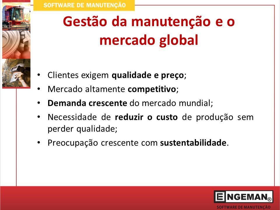Gestão da manutenção e o mercado global Clientes exigem qualidade e preço; Mercado altamente competitivo; Demanda crescente do mercado mundial; Necessidade de reduzir o custo de produção sem perder qualidade; Preocupação crescente com sustentabilidade.