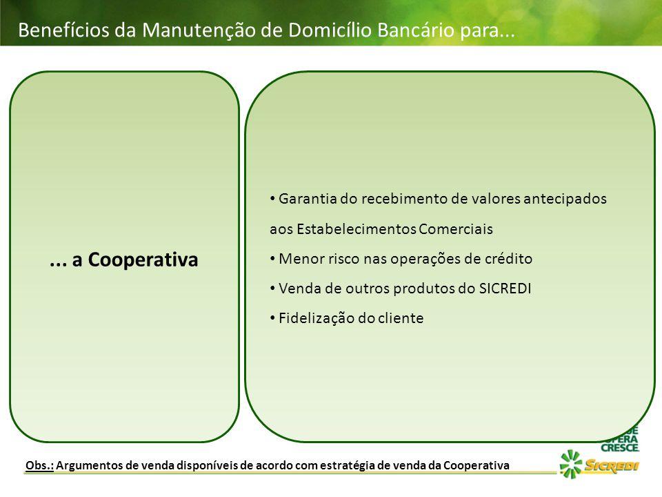 Obs.: Argumentos de venda disponíveis de acordo com estratégia de venda da Cooperativa... a Cooperativa Garantia do recebimento de valores antecipados