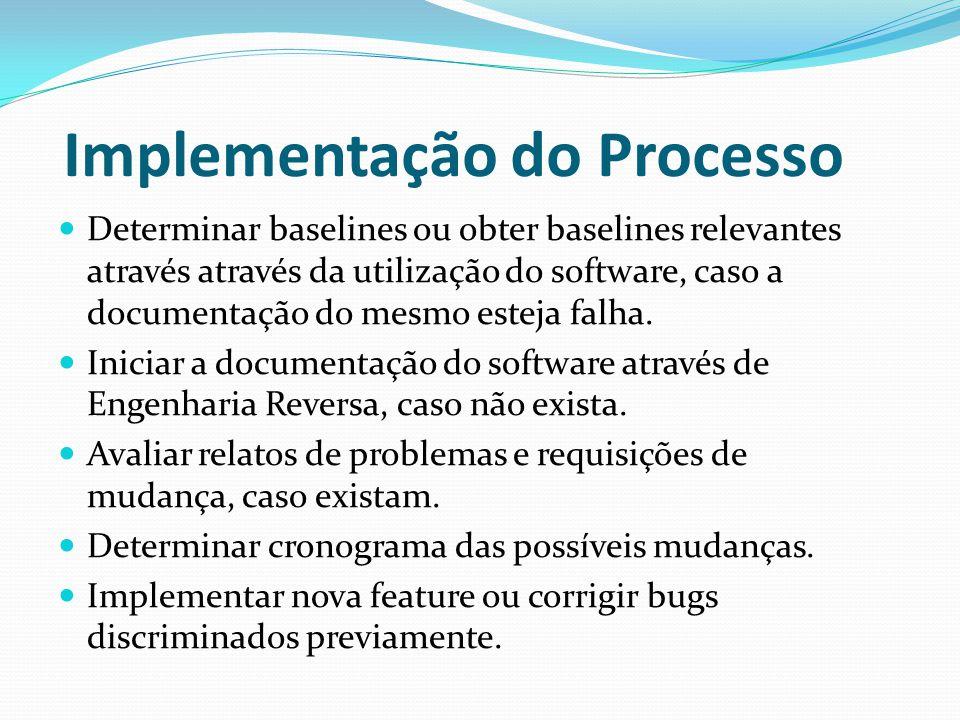 Implementação do Processo Determinar baselines ou obter baselines relevantes através através da utilização do software, caso a documentação do mesmo esteja falha.