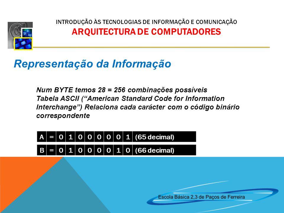 INTRODUÇÃO ÀS TECNOLOGIAS DE INFORMAÇÃO E COMUNICAÇÃO ARQUITECTURA DE COMPUTADORES Representação da Informação Num BYTE temos 28 = 256 combinações possíveis Tabela ASCII ( American Standard Code for Information Interchange ) Relaciona cada carácter com o código binário correspondente A=01000001(65 decimal) B=01000010(66 decimal)