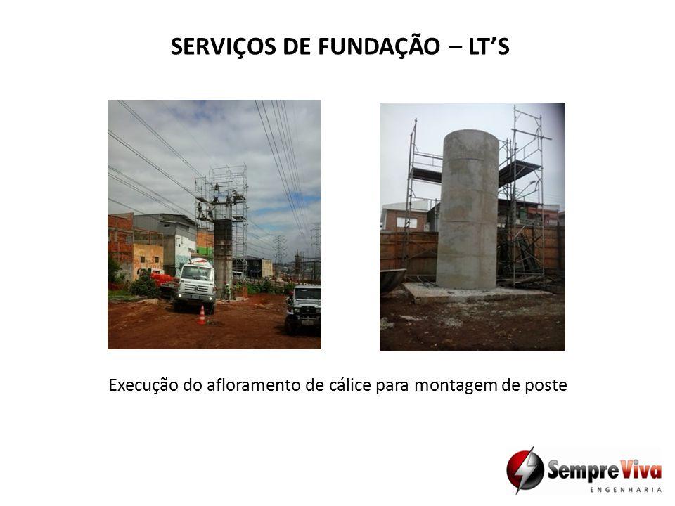 Execução do afloramento de cálice para montagem de poste SERVIÇOS DE FUNDAÇÃO – LT'S