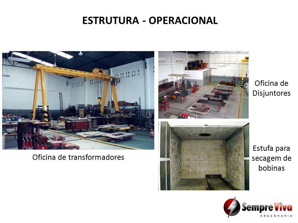 ESTRUTURA - OPERACIONAL Oficina de transformadores Estufa para secagem de bobinas Oficina de Disjuntores