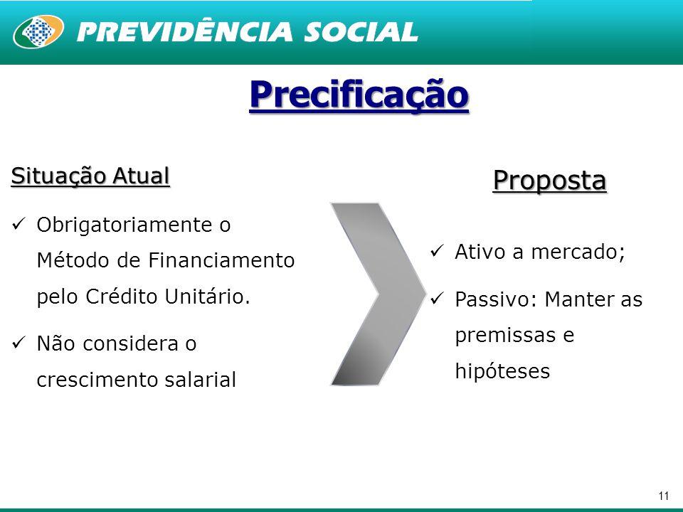 11 Precificação Proposta Ativo a mercado; Passivo: Manter as premissas e hipóteses Situação Atual Obrigatoriamente o Método de Financiamento pelo Crédito Unitário.
