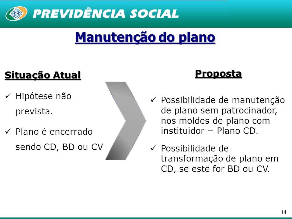 14 Manutenção do plano Proposta Possibilidade de manutenção de plano sem patrocinador, nos moldes de plano com instituidor = Plano CD.