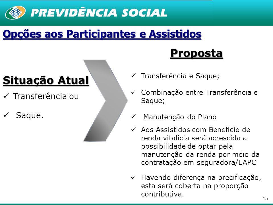 15 Opções aos Participantes e Assistidos Proposta Transferência e Saque; Combinação entre Transferência e Saque; Manutenção do Plano.