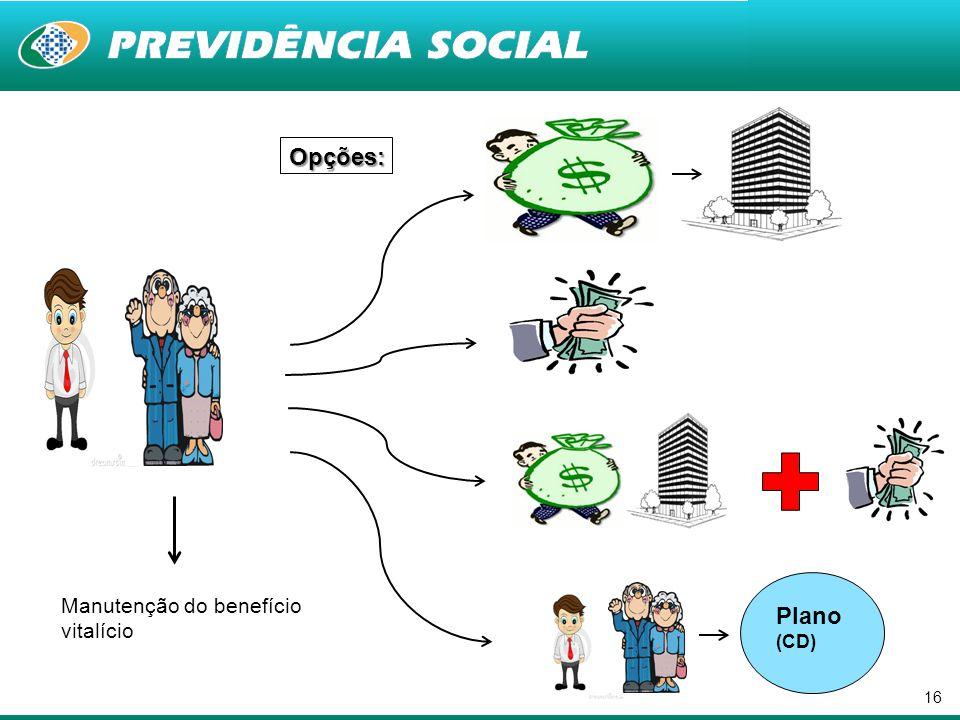 16 Plano (CD) Opções: Manutenção do benefício vitalício
