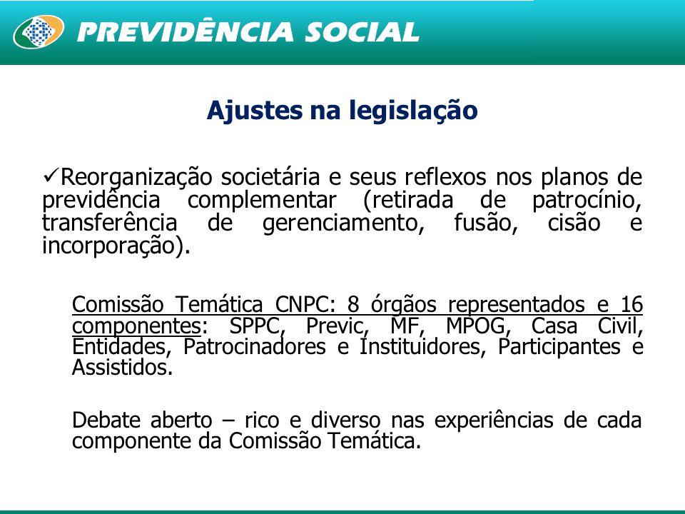 6 Ajustes na legislação Reorganização societária e seus reflexos nos planos de previdência complementar (retirada de patrocínio, transferência de gerenciamento, fusão, cisão e incorporação).