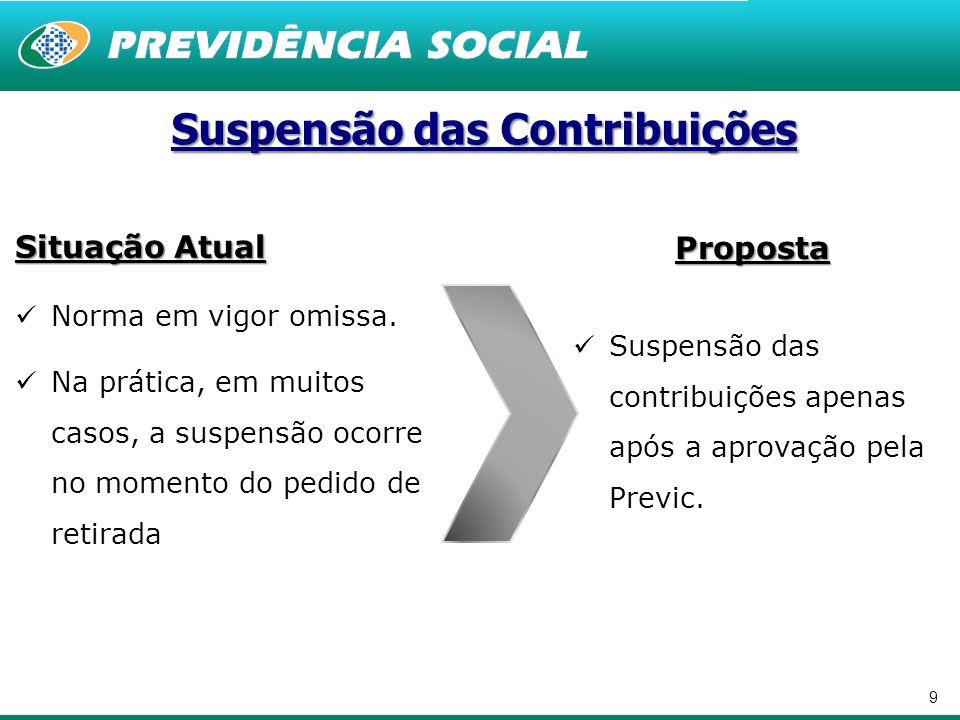 9 Suspensão das Contribuições Proposta Suspensão das contribuições apenas após a aprovação pela Previc.