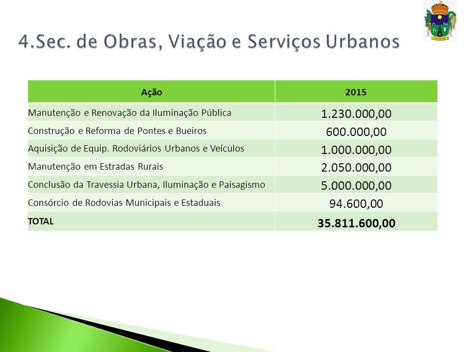 Ação2015 Manutenção e Renovação da Iluminação Pública 1.230.000,00 Construção e Reforma de Pontes e Bueiros 600.000,00 Aquisição de Equip.
