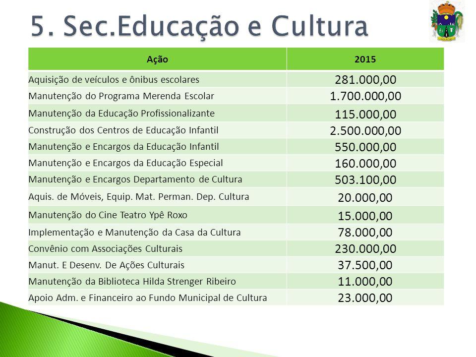 Ação2015 Aquisição de veículos e ônibus escolares 281.000,00 Manutenção do Programa Merenda Escolar 1.700.000,00 Manutenção da Educação Profissionaliz