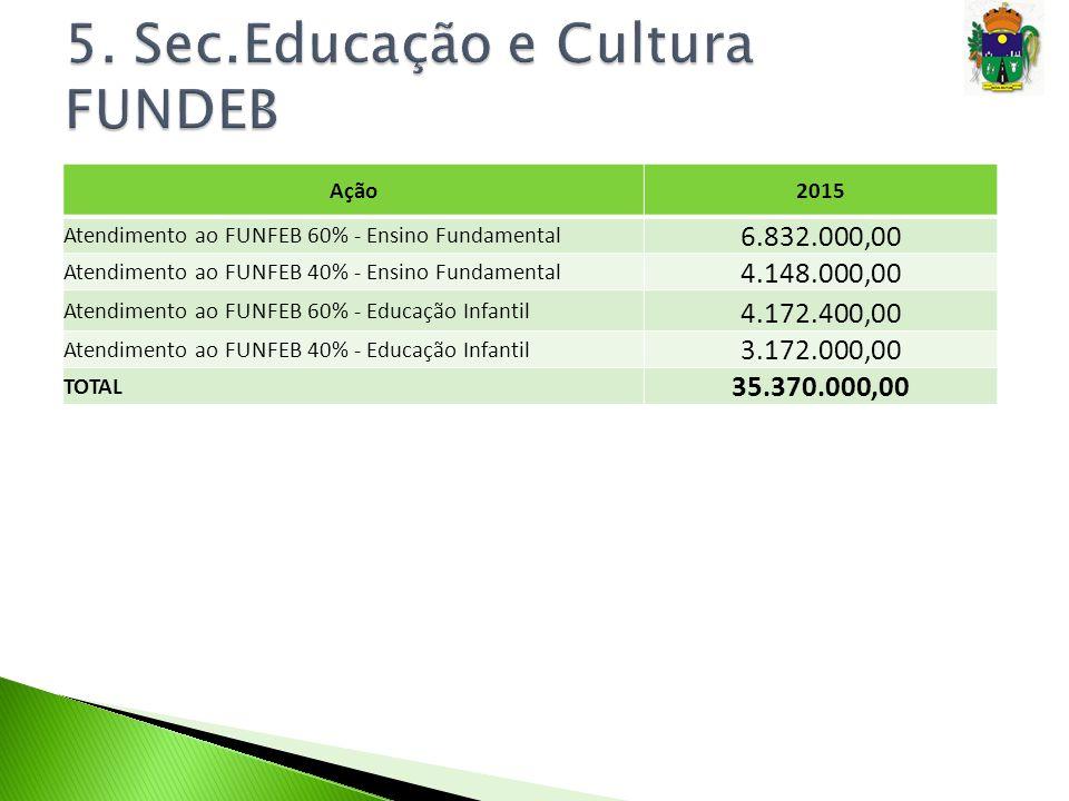 Ação2015 Atendimento ao FUNFEB 60% - Ensino Fundamental 6.832.000,00 Atendimento ao FUNFEB 40% - Ensino Fundamental 4.148.000,00 Atendimento ao FUNFEB 60% - Educação Infantil 4.172.400,00 Atendimento ao FUNFEB 40% - Educação Infantil 3.172.000,00 TOTAL 35.370.000,00