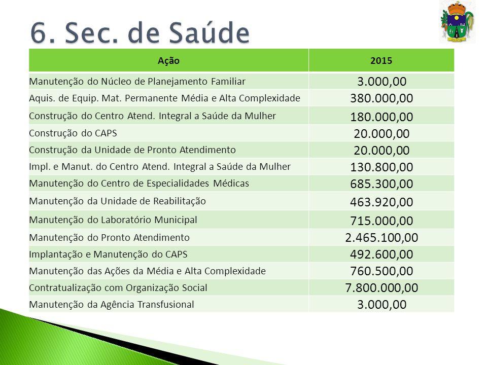 Ação2015 Manutenção do Núcleo de Planejamento Familiar 3.000,00 Aquis.