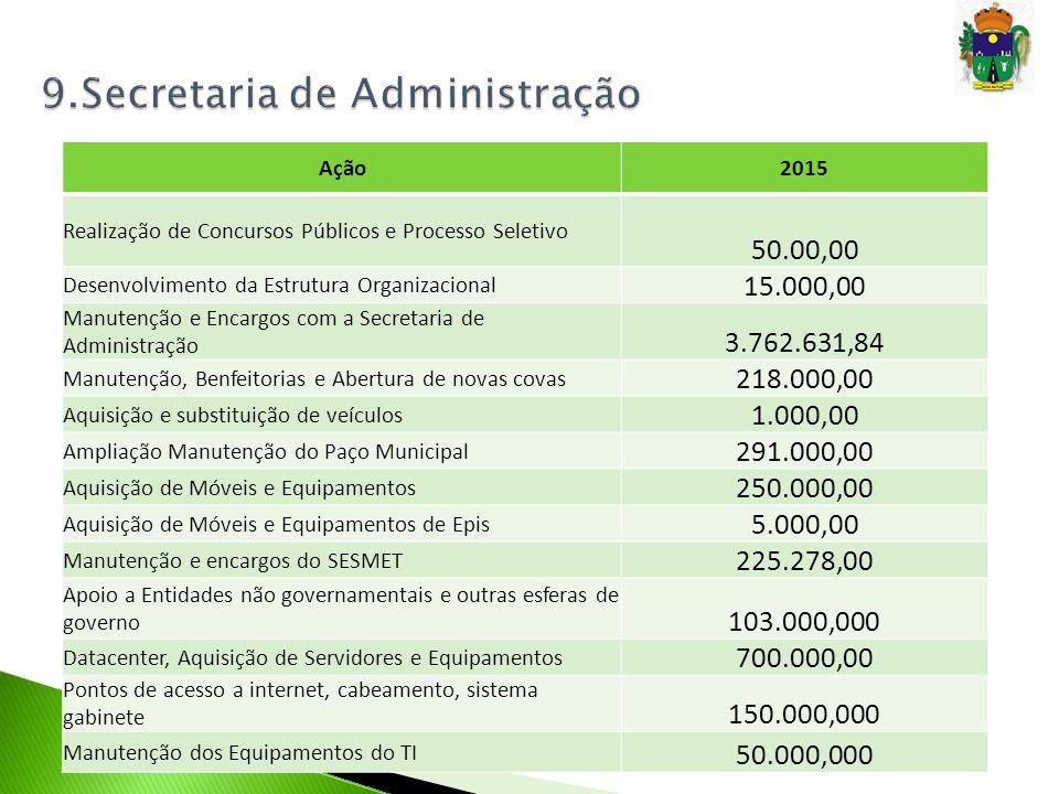 Ação2015 Realização de Concursos Públicos e Processo Seletivo 50.00,00 Desenvolvimento da Estrutura Organizacional 15.000,00 Manutenção e Encargos com