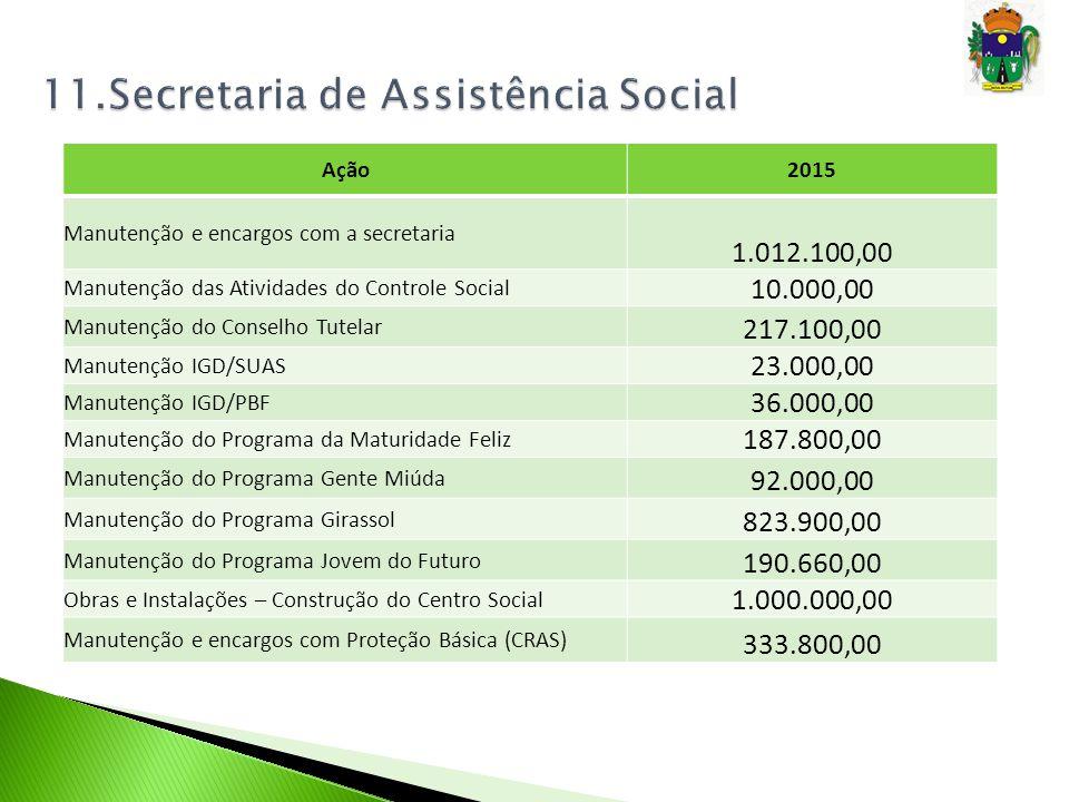 Ação2015 Manutenção e encargos com a secretaria 1.012.100,00 Manutenção das Atividades do Controle Social 10.000,00 Manutenção do Conselho Tutelar 217