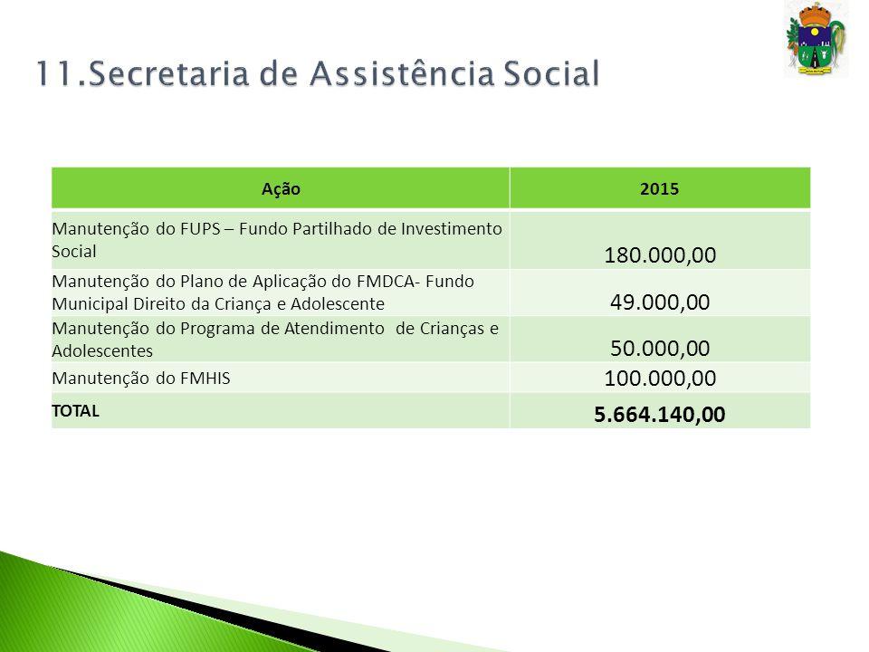 Ação2015 Manutenção do FUPS – Fundo Partilhado de Investimento Social 180.000,00 Manutenção do Plano de Aplicação do FMDCA- Fundo Municipal Direito da
