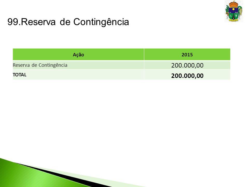 Ação2015 Reserva de Contingência 200.000,00 TOTAL 200.000,00 99.Reserva de Contingência