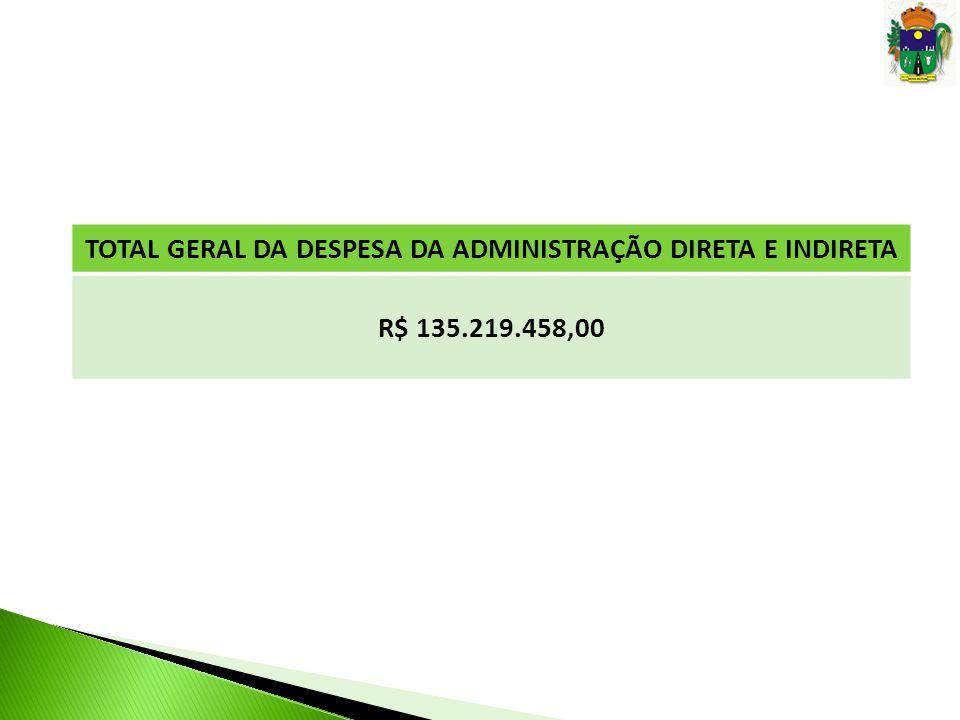 TOTAL GERAL DA DESPESA DA ADMINISTRAÇÃO DIRETA E INDIRETA R$ 135.219.458,00