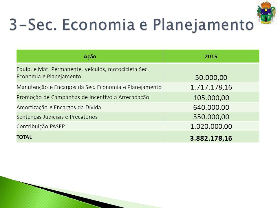 Ação2015 Equip. e Mat. Permanente, veículos, motocicleta Sec. Economia e Planejamento 50.000,00 Manutenção e Encargos da Sec. Economia e Planejamento