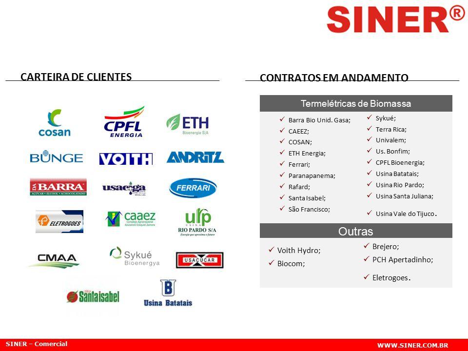 SINER – Comercial WWW.SINER.COM.BR CARTEIRA DE CLIENTES CONTRATOS EM ANDAMENTO Barra Bio Unid. Gasa; CAEEZ; COSAN; ETH Energia; Ferrari; Paranapanema;
