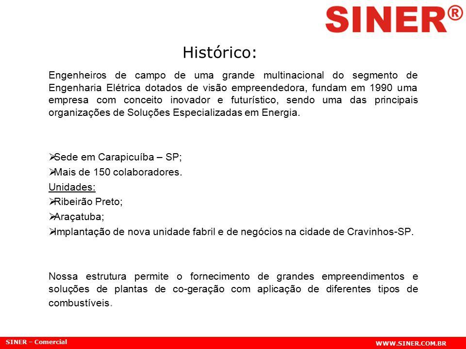 SINER – Comercial WWW.SINER.COM.BR OBRAS NO EXTERIOR - BIOMASSA CAAEZ - Venezuela Bua Refinery - Nigéria US.