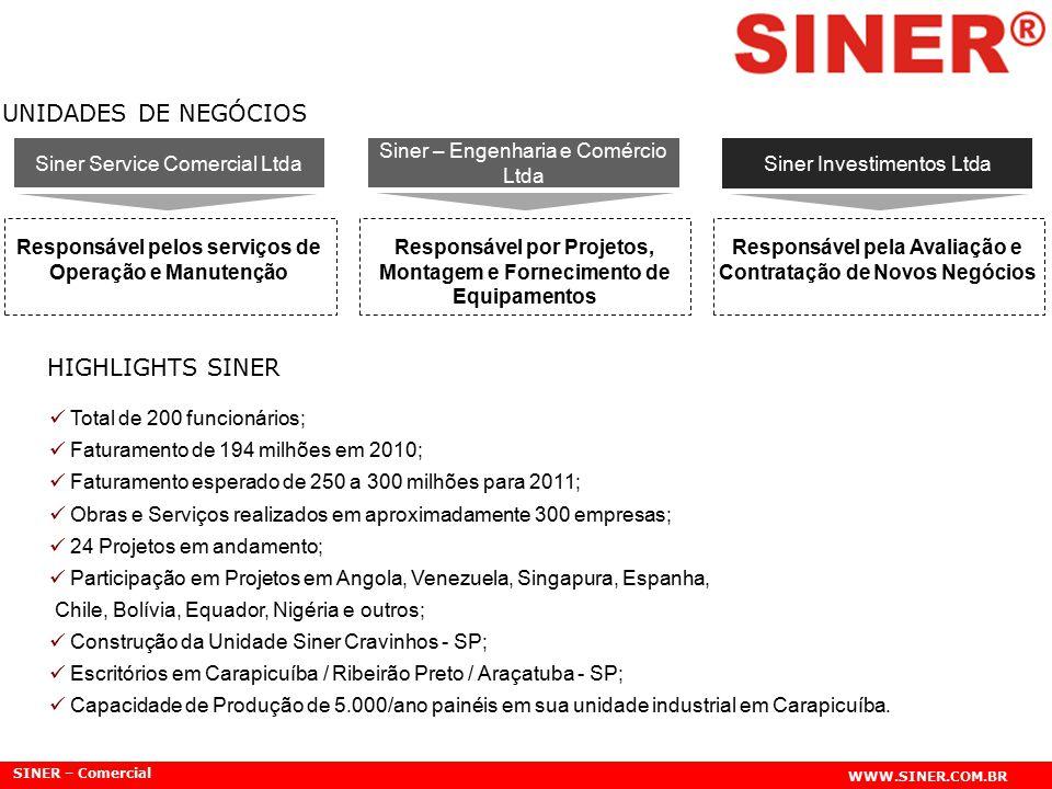 SINER – Comercial WWW.SINER.COM.BR UNIDADES DE NEGÓCIOS Siner Service Comercial Ltda Siner – Engenharia e Comércio Ltda Responsável pelos serviços de