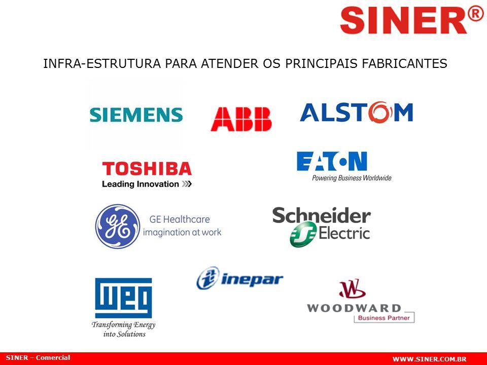 SINER – Comercial WWW.SINER.COM.BR INFRA-ESTRUTURA PARA ATENDER OS PRINCIPAIS FABRICANTES