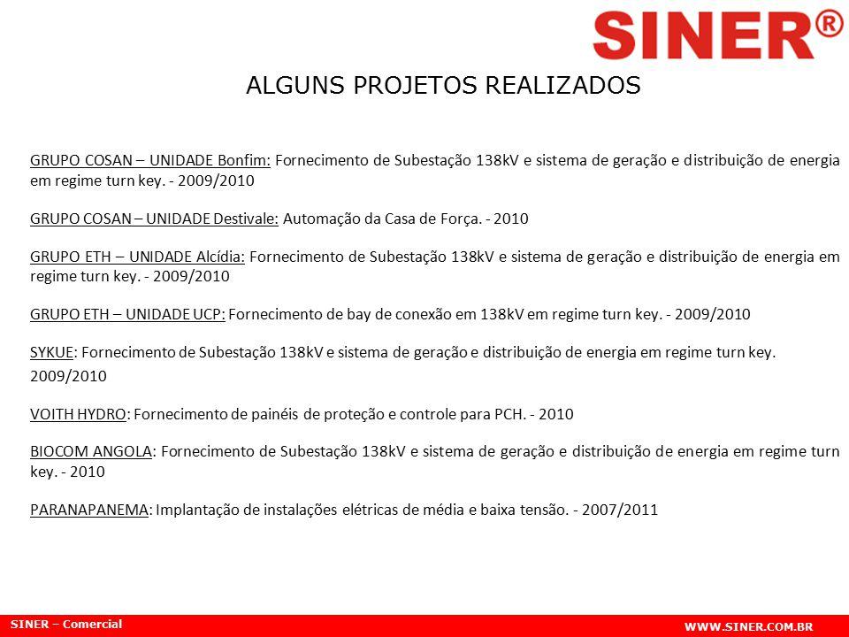 SINER – Comercial WWW.SINER.COM.BR GRUPO COSAN – UNIDADE RAFARD: Fornecimento de Subestação 138kV e sistema de geração e distribuição de energia em regime turn key.