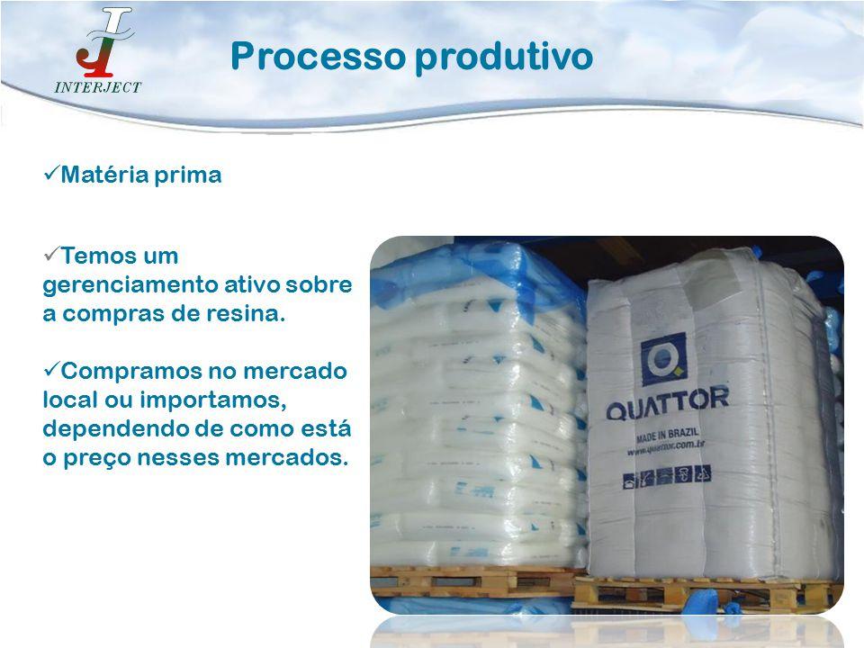 Processo produtivo Matéria prima Temos um gerenciamento ativo sobre a compras de resina. Compramos no mercado local ou importamos, dependendo de como