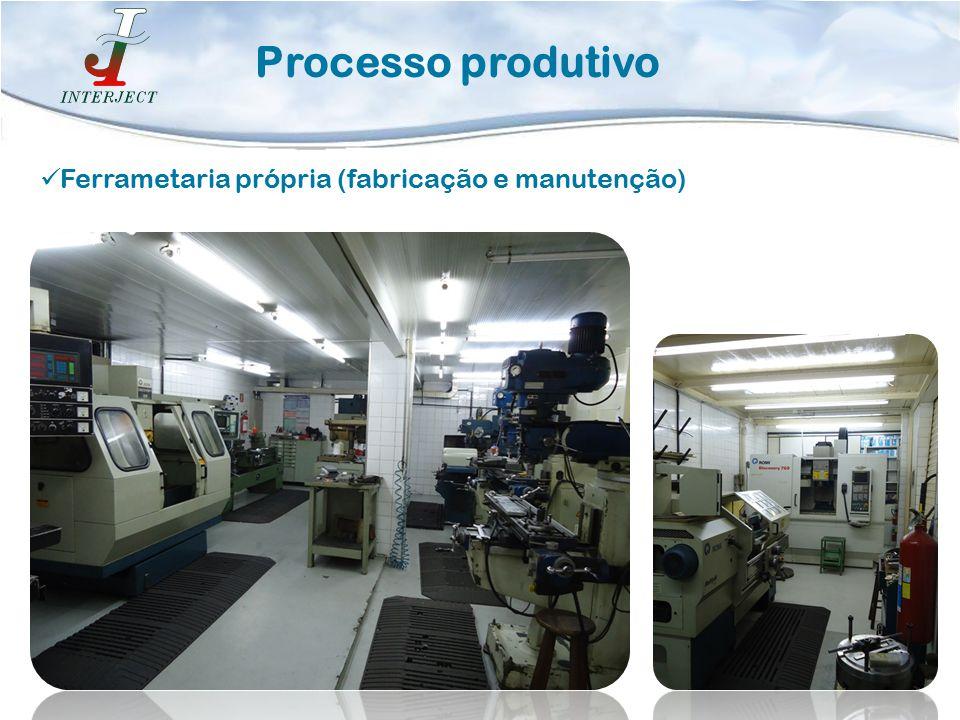 Processo produtivo Ferrametaria própria (fabricação e manutenção)  Temos um gerenciamento ativo sobre a compras de resina.  Compramos no mercado loc