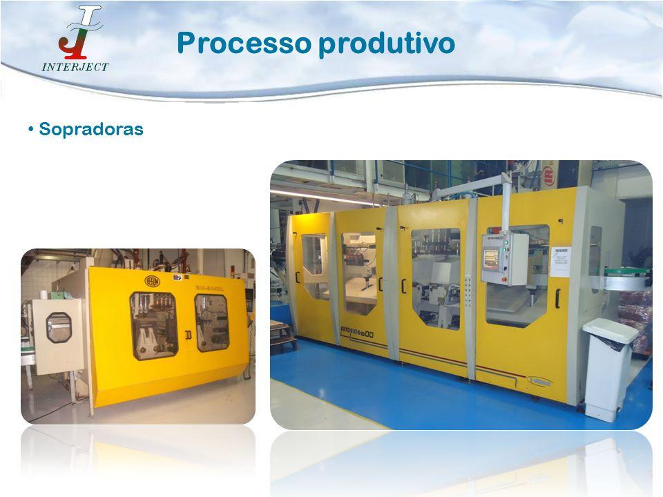Processo produtivo Sopradoras