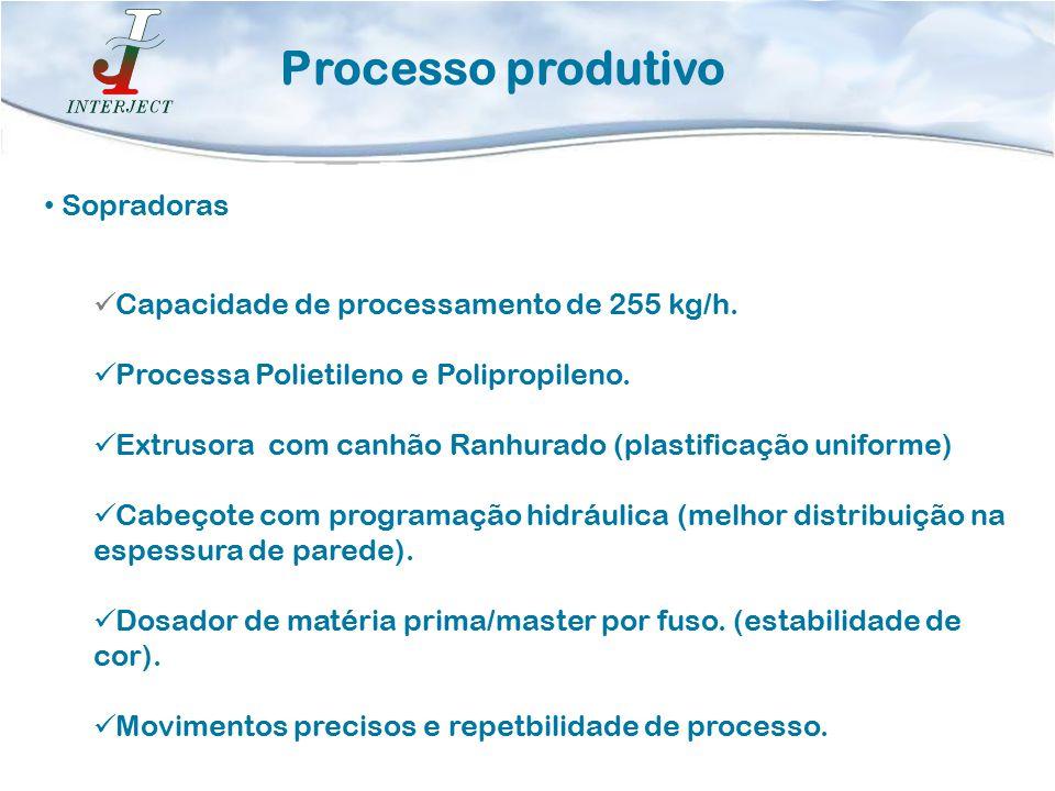 Processo produtivo Sopradoras Capacidade de processamento de 255 kg/h. Processa Polietileno e Polipropileno. Extrusora com canhão Ranhurado (plastific