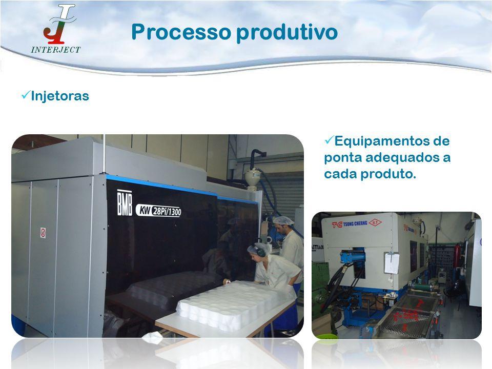 Processo produtivo Equipamentos de ponta adequados a cada produto. Injetoras