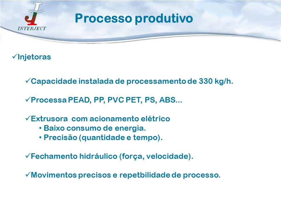 Processo produtivo Injetoras Capacidade instalada de processamento de 330 kg/h. Processa PEAD, PP, PVC PET, PS, ABS... Extrusora com acionamento elétr