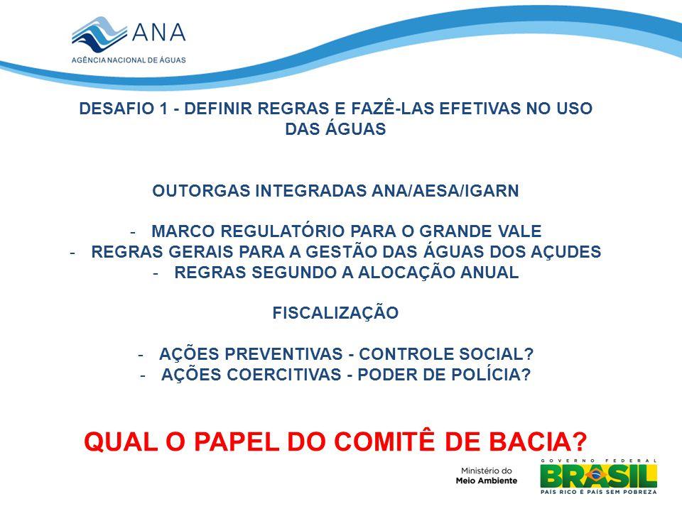 DESAFIO 1 - DEFINIR REGRAS E FAZÊ-LAS EFETIVAS NO USO DAS ÁGUAS OUTORGAS INTEGRADAS ANA/AESA/IGARN -MARCO REGULATÓRIO PARA O GRANDE VALE -REGRAS GERAIS PARA A GESTÃO DAS ÁGUAS DOS AÇUDES -REGRAS SEGUNDO A ALOCAÇÃO ANUAL FISCALIZAÇÃO -AÇÕES PREVENTIVAS - CONTROLE SOCIAL.
