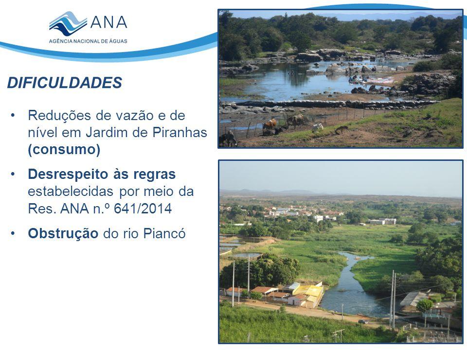 DIFICULDADES Reduções de vazão e de nível em Jardim de Piranhas (consumo) Desrespeito às regras estabelecidas por meio da Res. ANA n.º 641/2014 Obstru