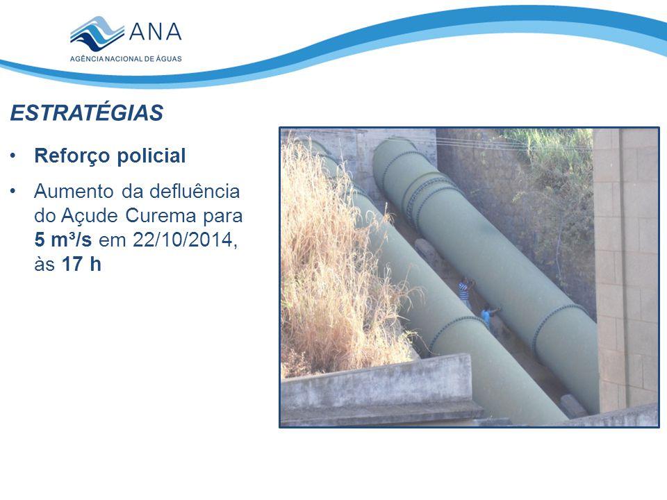 ESTRATÉGIAS Reforço policial Aumento da defluência do Açude Curema para 5 m³/s em 22/10/2014, às 17 h